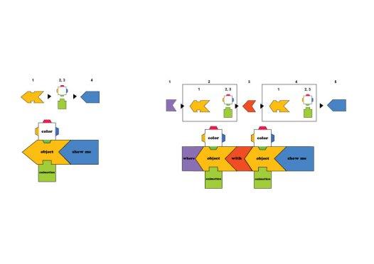 template_scenario (1)